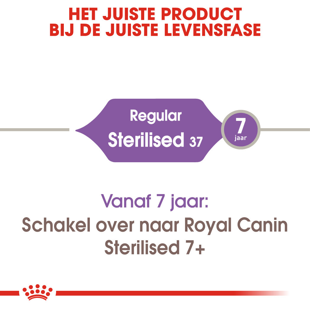 Royal Canin Sterilised 37 kattenvoer