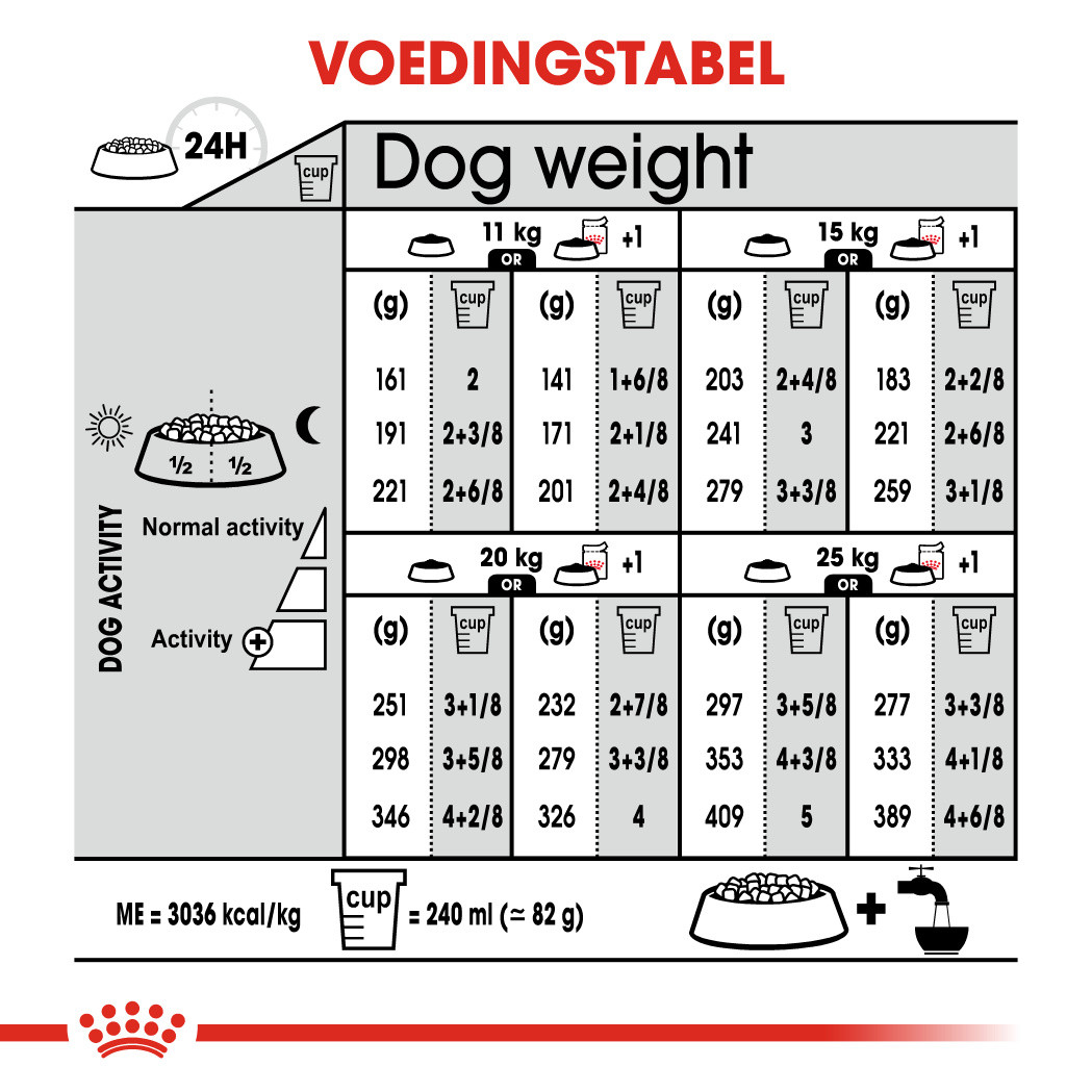 Royal Canin Medium Light Weight Care hondenvoer