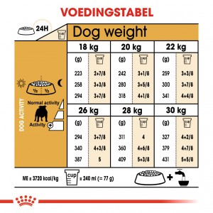 Royal Canin Adult Bulldog hondenvoer